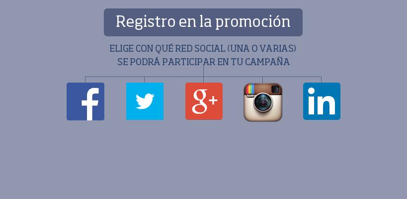 La participación en tus campañas desde 5 redes sociales distintas