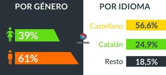 referéndum 1-O cataluña en twitter