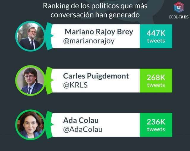 políticos referéndum 1-O cataluña