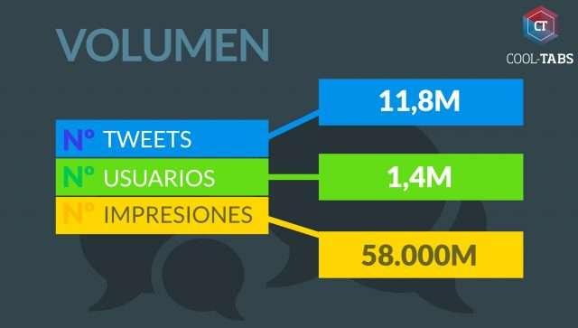 referéndum cataluña en twitter